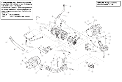 Diagram 3-5A Drive and Auxiliary Pump Assembly