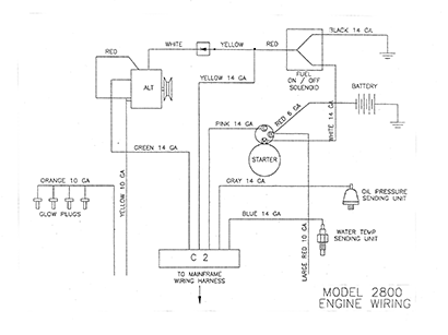 Diagram E3 Engine Wiring