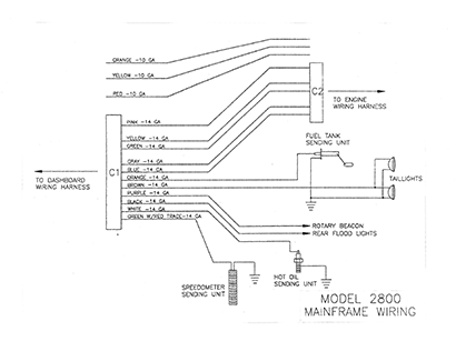 Diagram E4 Mainframe Wiring