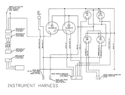 Diagram E2 Instrument Harness