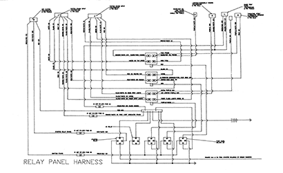 Diagram E4 Relay Panel Harness