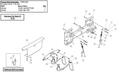 Diagram 9-2A Quick Attach - Hydraulic Mounting Plate