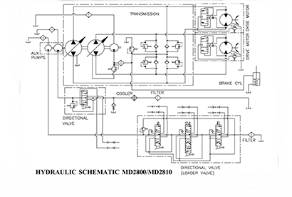 Diagram E4 Hydraulic Schematic