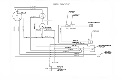 Diagram E5 Main Console Wiring