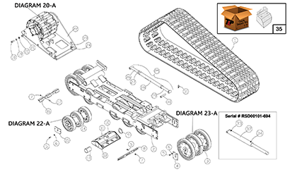 Diagram 18-A Undercarriage Assembly - Right Hand