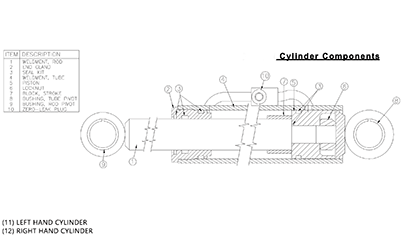Diagram 15.1-A Hydraulic Bucket Cylinder - 2030-286 - 2030-287