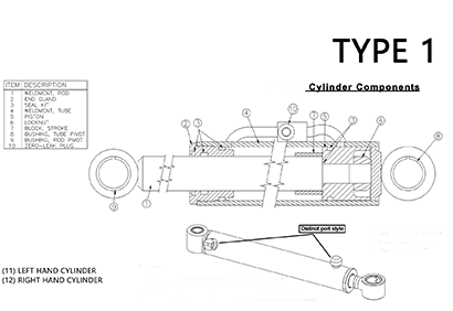 Diagram 21.1-A Hydraulic Bucket Tilt Cylinders - TYPE 1