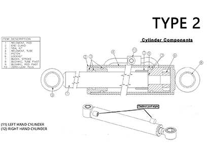 Diagram 21.1-B Hydraulic Bucket Tilt Cylinders - TYPE 2
