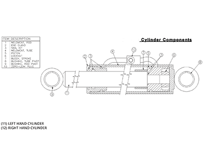 Diagram 21.1-C Hydraulic Bucket Tilt Cylinders - Gen 2